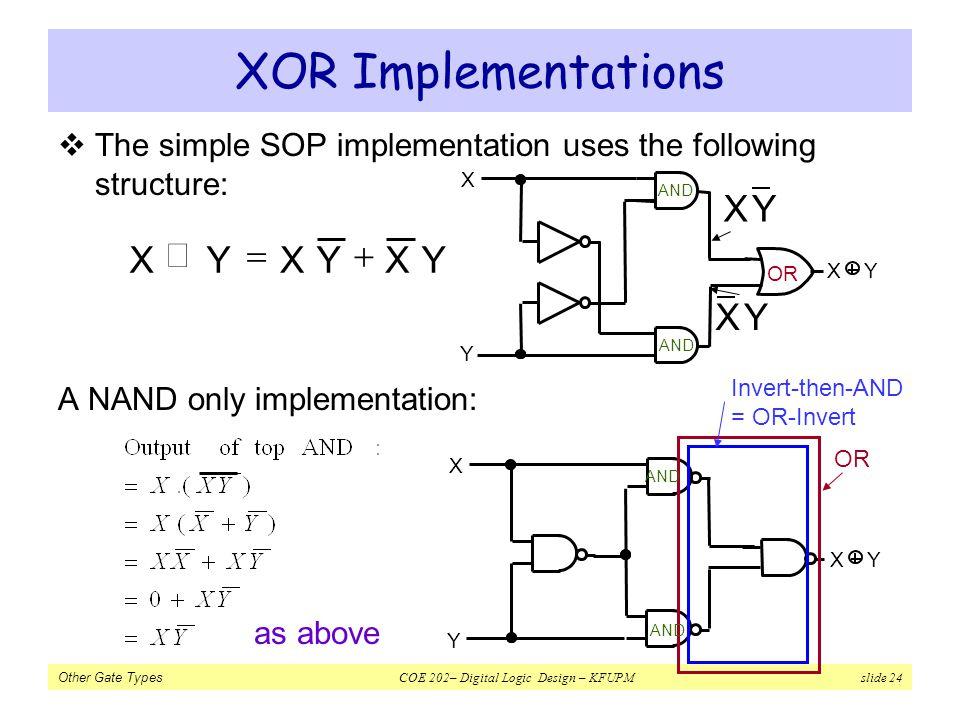 XOR Implementations Y X Y X + = Å X Y