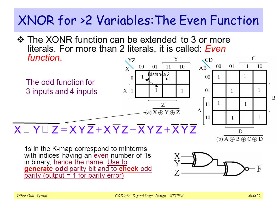 XNOR for >2 Variables:The Even Function