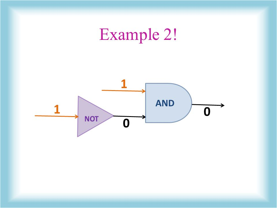 Example 2! 1 AND NOT 1