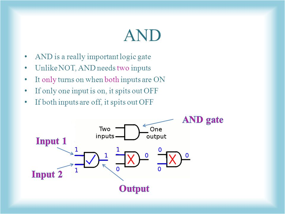 AND AND gate Input 1 Input 2 Output