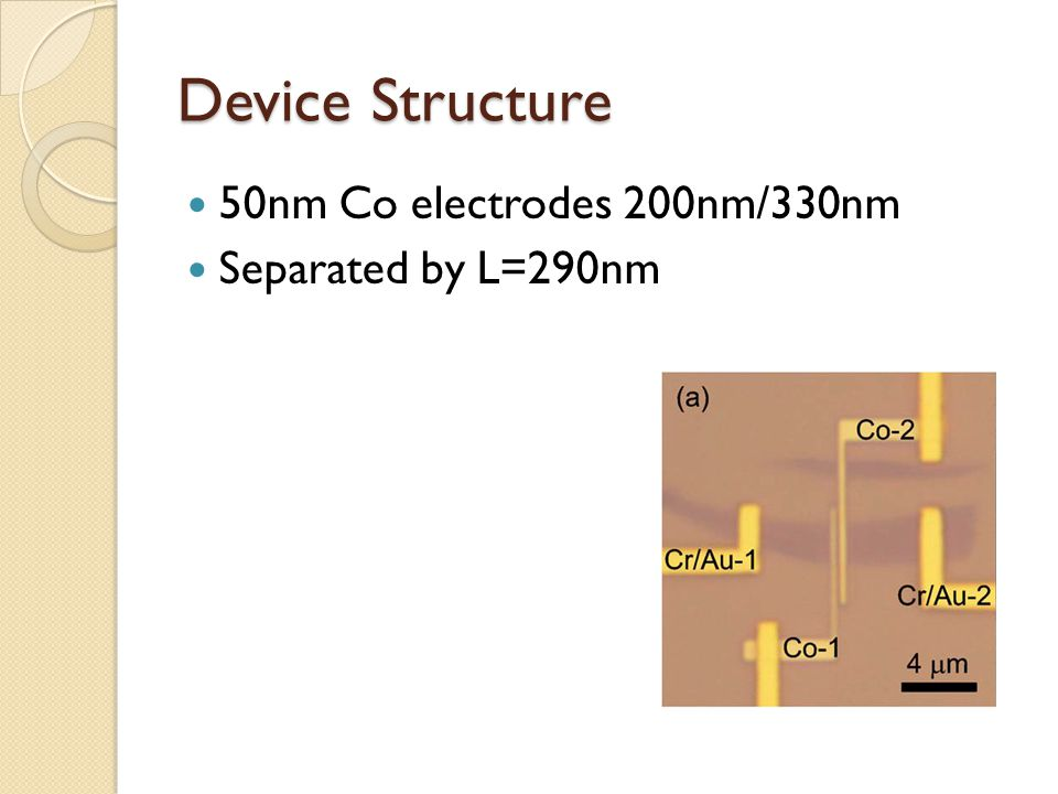 Device Structure 50nm Co electrodes 200nm/330nm Separated by L=290nm