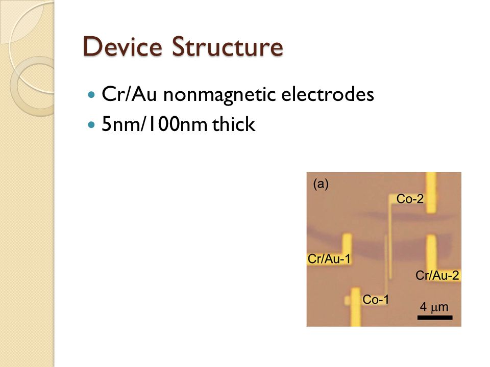 Device Structure Cr/Au nonmagnetic electrodes 5nm/100nm thick