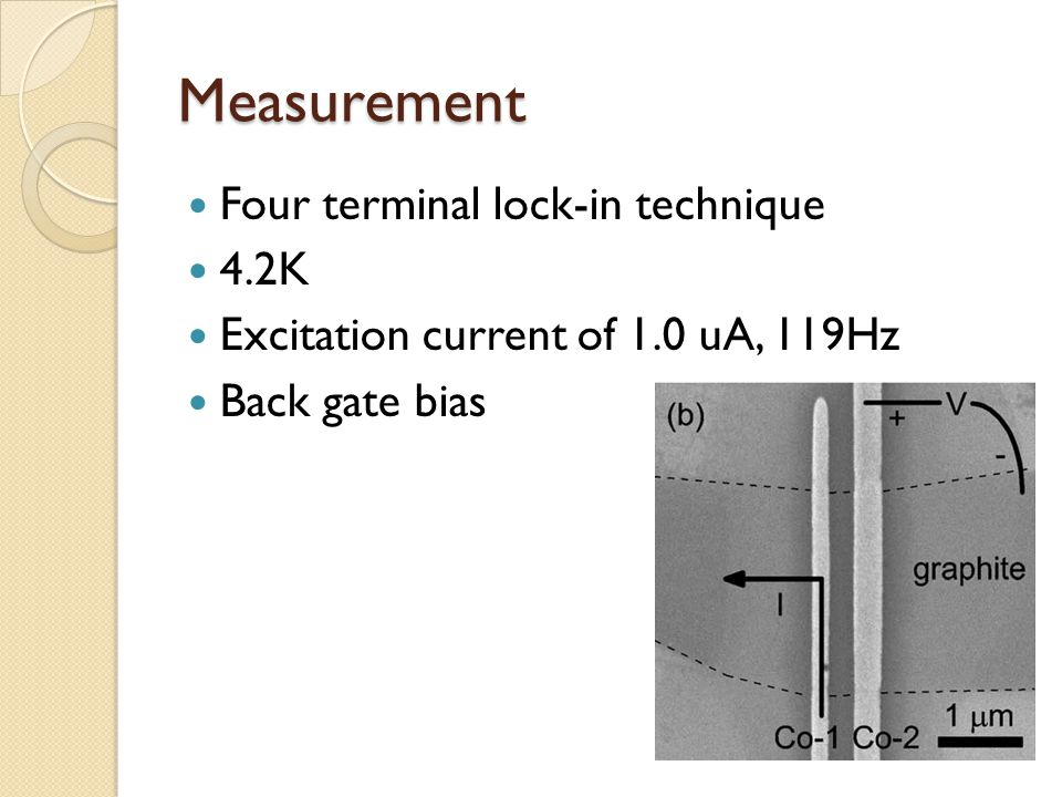 Measurement Four terminal lock-in technique 4.2K