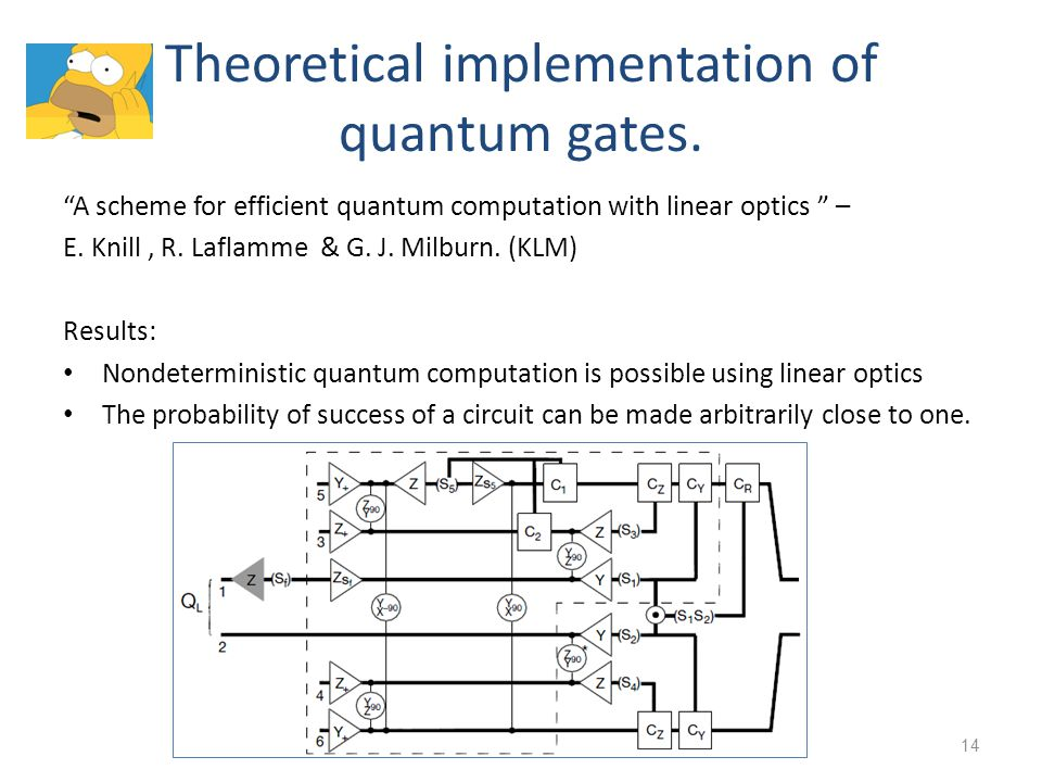 Theoretical implementation of quantum gates.