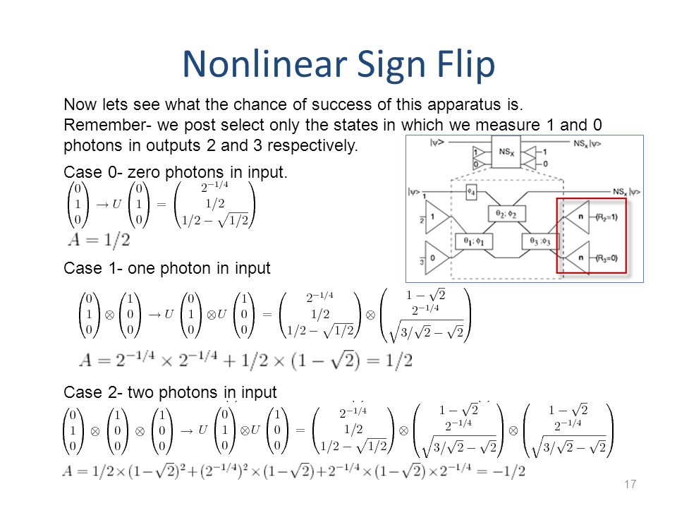 Nonlinear Sign Flip Now lets see what the chance of success of this apparatus is.