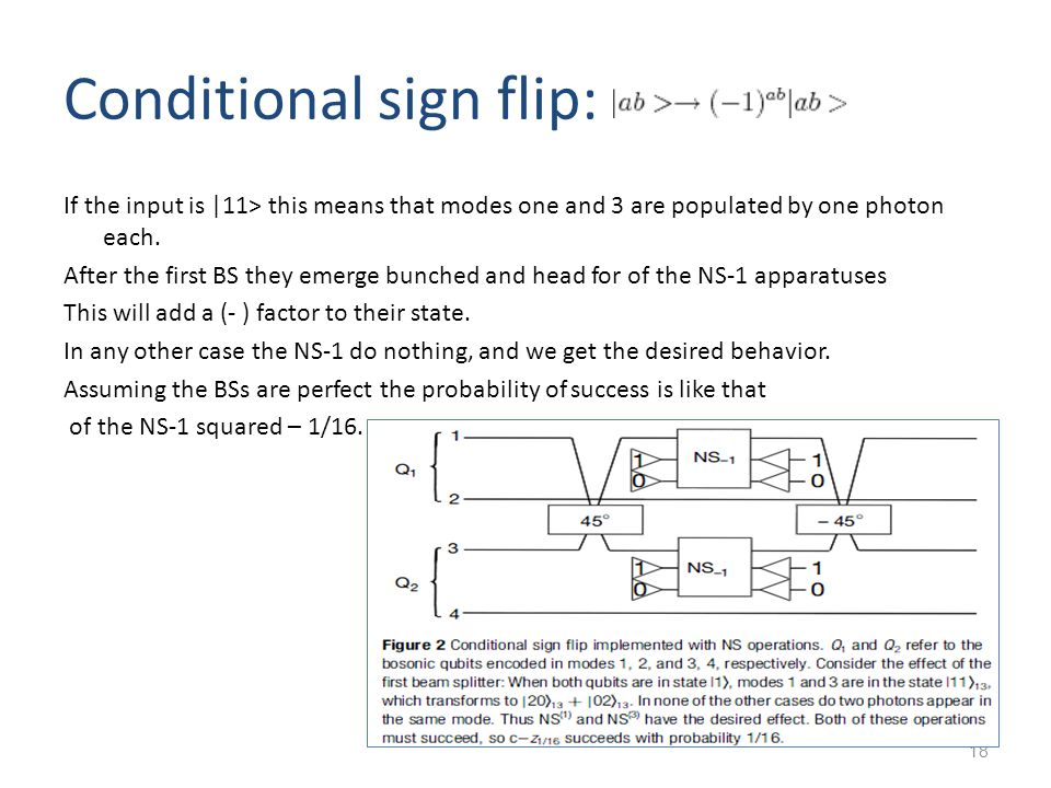 Conditional sign flip: