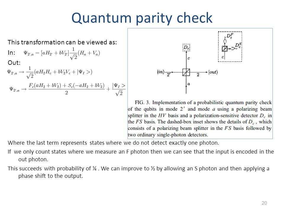 Quantum parity check This transformation can be viewed as: In: Out: