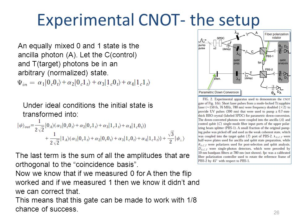 Experimental CNOT- the setup