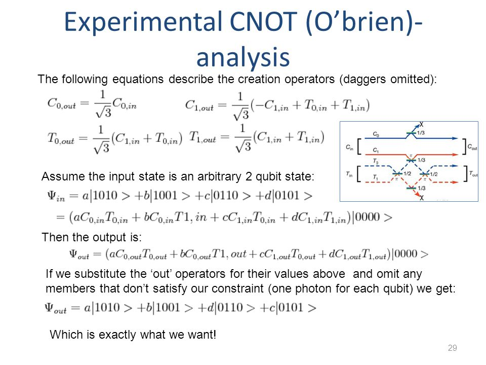 Experimental CNOT (O'brien)-analysis