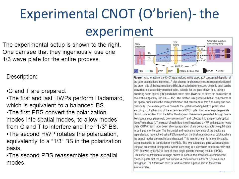 Experimental CNOT (O'brien)- the experiment