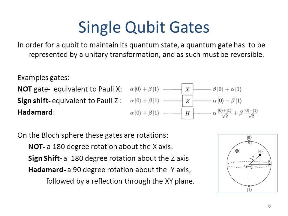 Single Qubit Gates