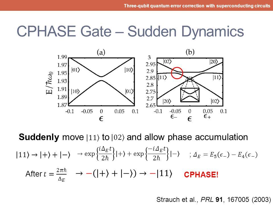 CPHASE Gate – Sudden Dynamics