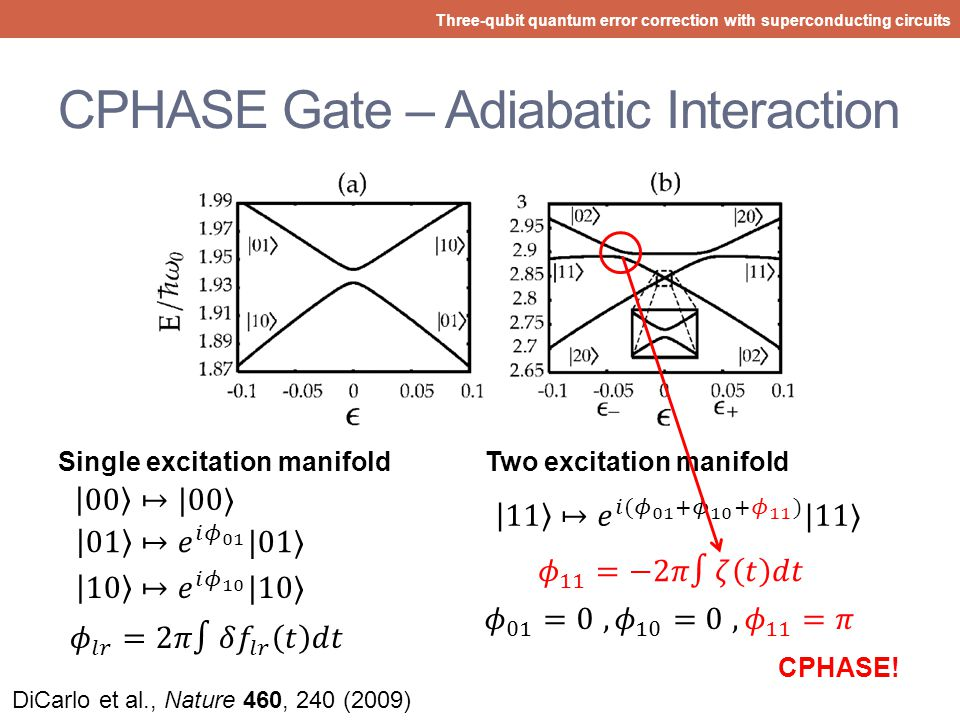 CPHASE Gate – Adiabatic Interaction