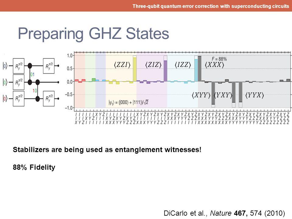 Preparing GHZ States 〈𝑍𝑍𝐼〉 〈𝑍𝐼𝑍〉 〈𝐼𝑍𝑍〉 〈𝑋𝑋𝑋〉 〈𝑋𝑌𝑌〉 〈𝑌𝑋𝑌〉 〈𝑌𝑌𝑋〉