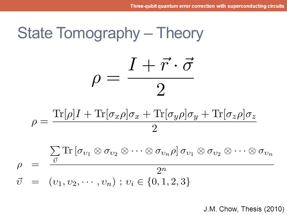 State Tomography – Theory