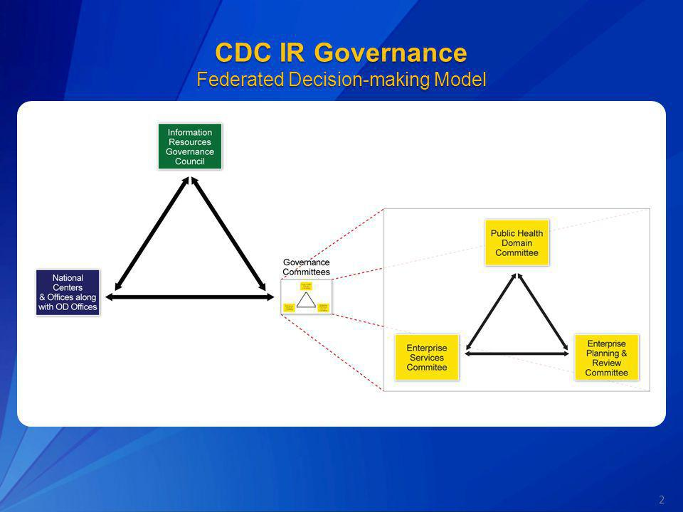 CDC IR Governance Federated Decision-making Model