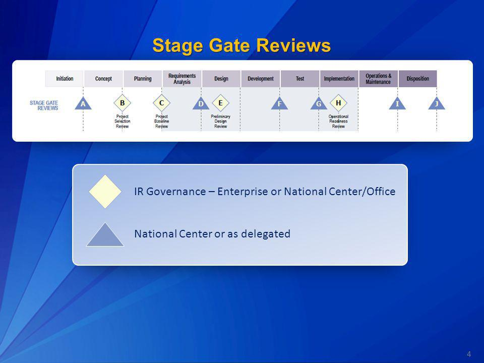 Stage Gate Reviews ` IR Governance – Enterprise or National Center/Office.