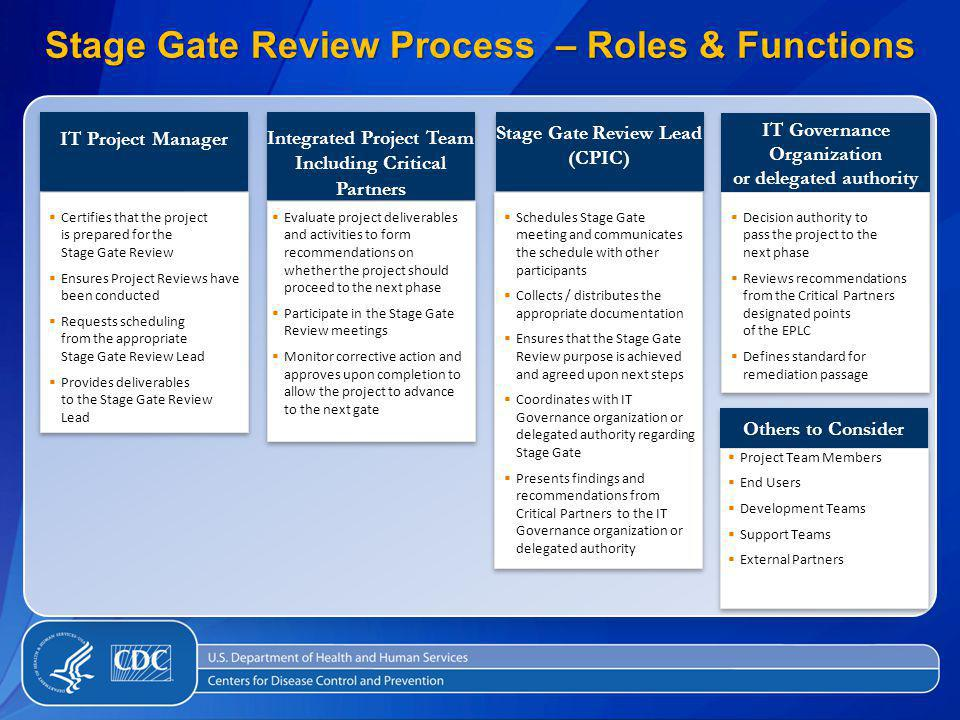 Stage Gate Review Process – Roles & Functions