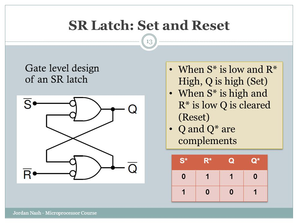 SR Latch: Set and Reset Gate level design of an SR latch