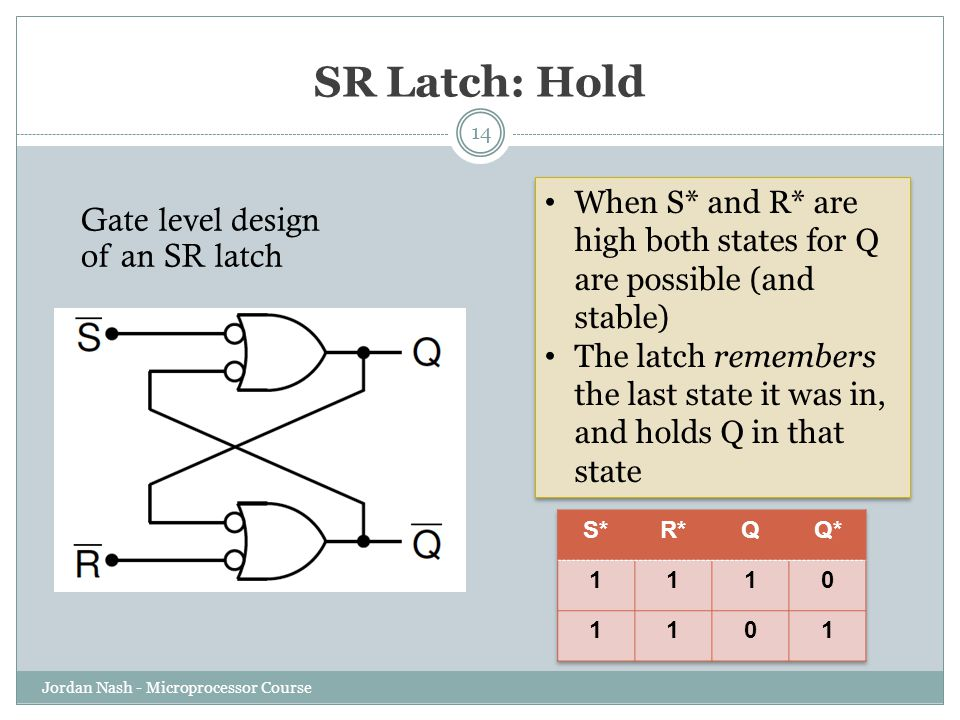 SR Latch: Hold Gate level design of an SR latch