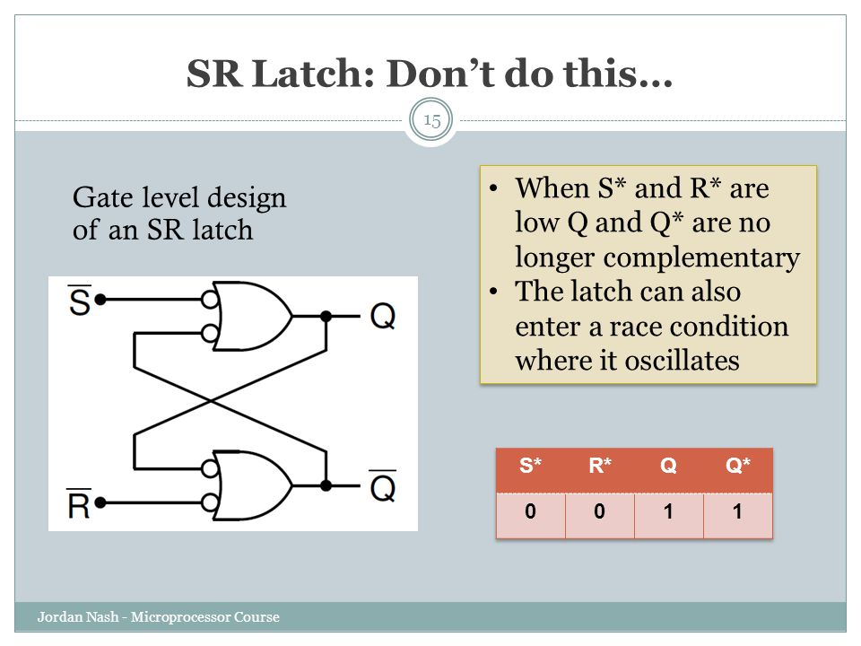 SR Latch: Don't do this…