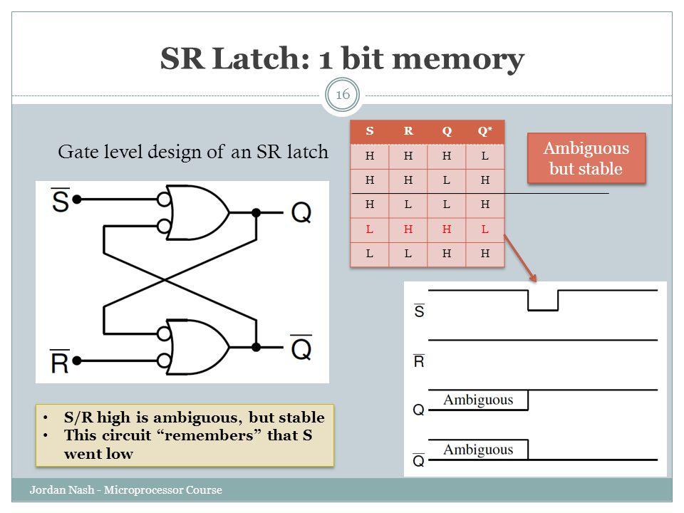 SR Latch: 1 bit memory Gate level design of an SR latch