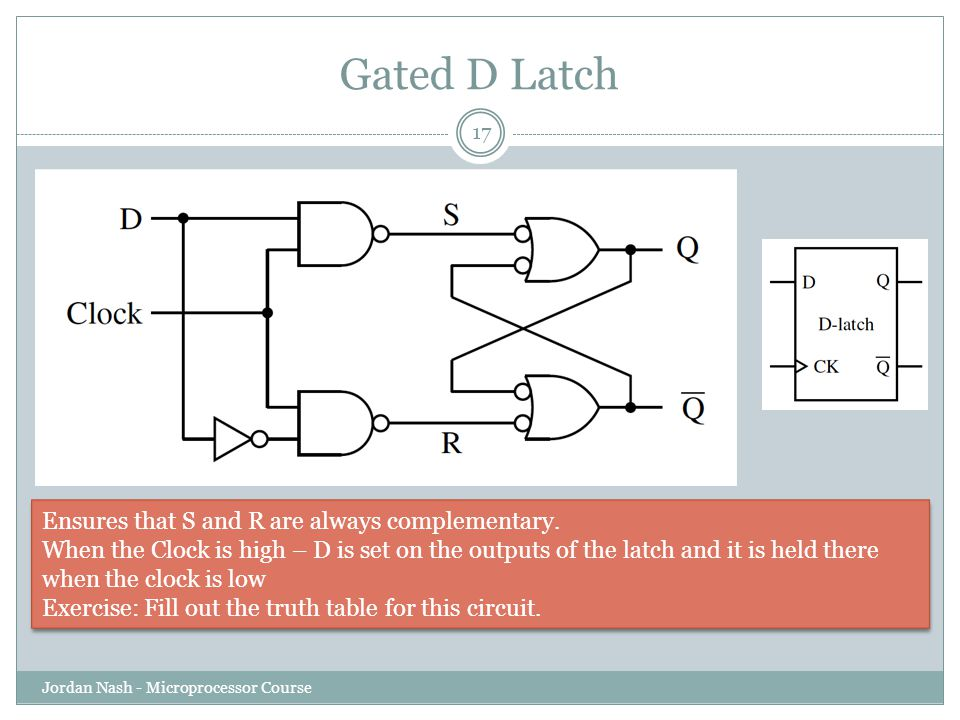 Gated D Latch Ensures that S and R are always complementary.