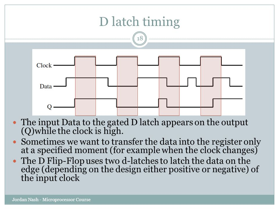 D latch timing The input Data to the gated D latch appears on the output (Q)while the clock is high.