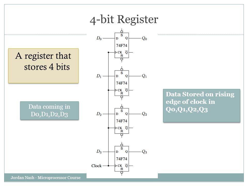 A register that stores 4 bits