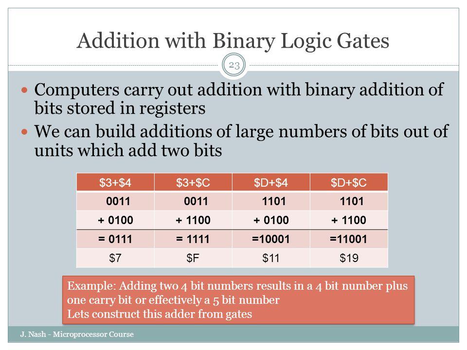 Addition with Binary Logic Gates
