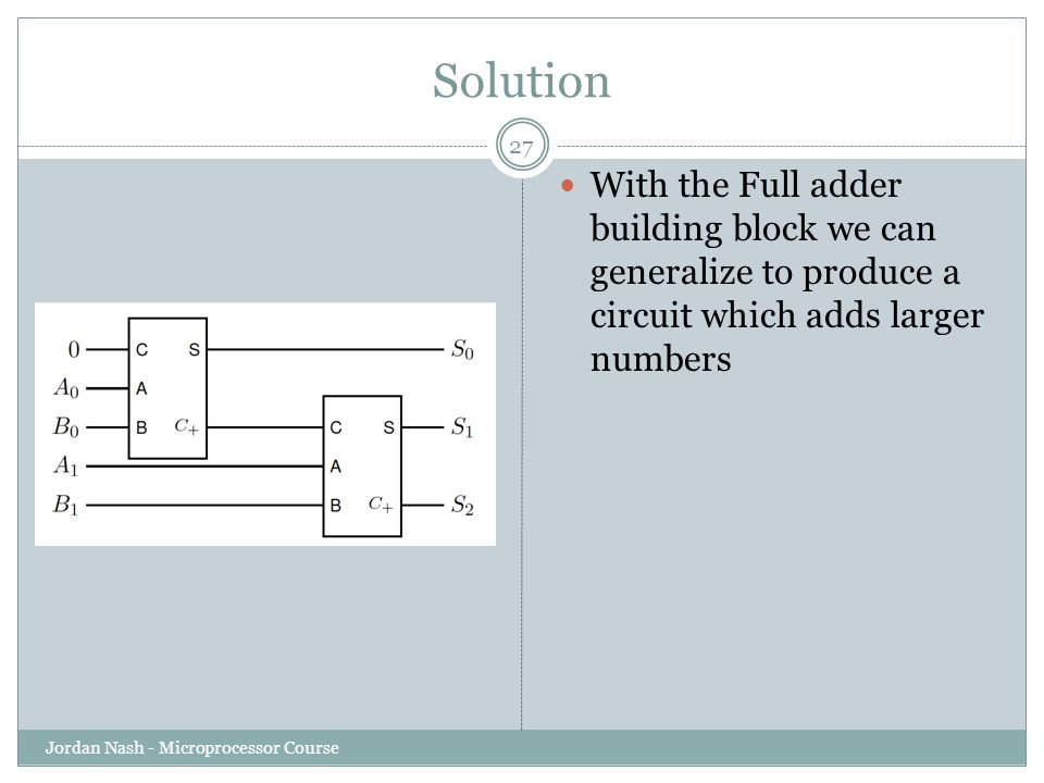 Solution With the Full adder building block we can generalize to produce a circuit which adds larger numbers.