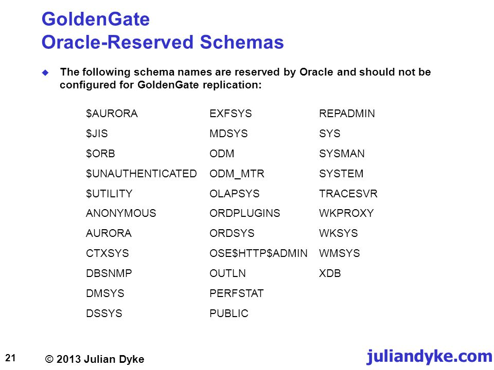 GoldenGate Oracle-Reserved Schemas