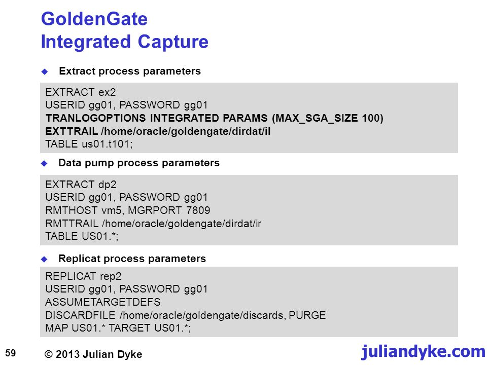 GoldenGate Integrated Capture
