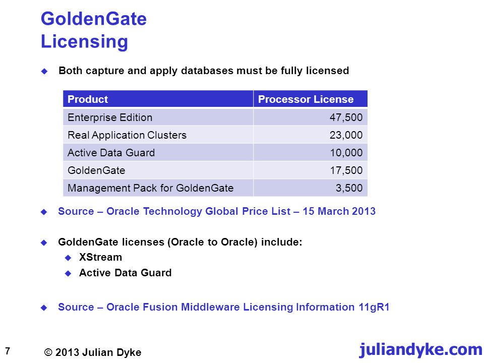 GoldenGate Licensing Both capture and apply databases must be fully licensed. Product. Processor License.