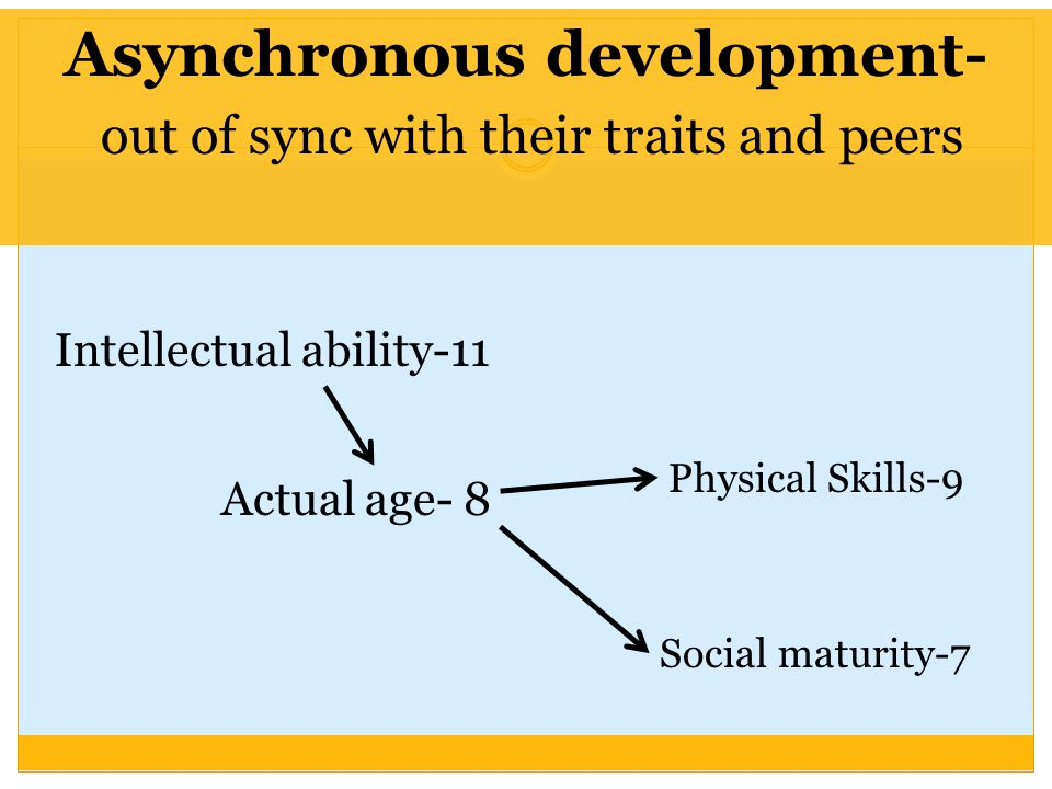 Asynchronous development-