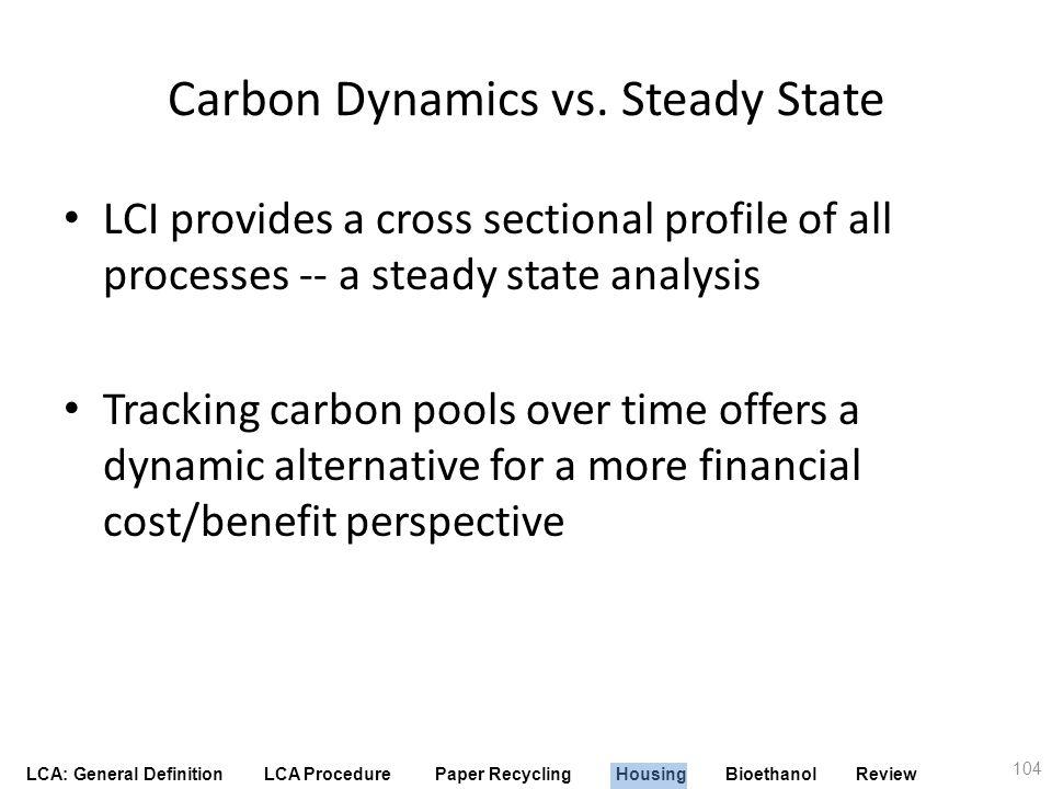 Carbon Dynamics vs. Steady State