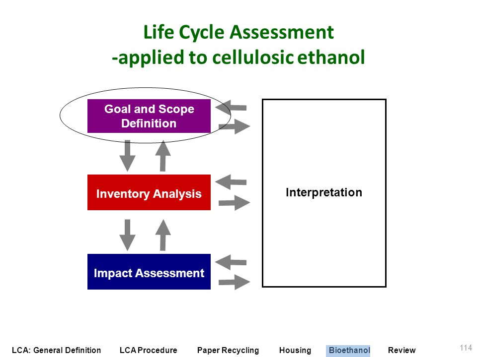 Life Cycle Assessment -applied to cellulosic ethanol