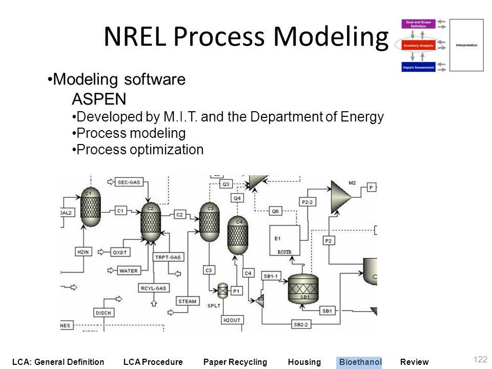 NREL Process Modeling Modeling software ASPEN