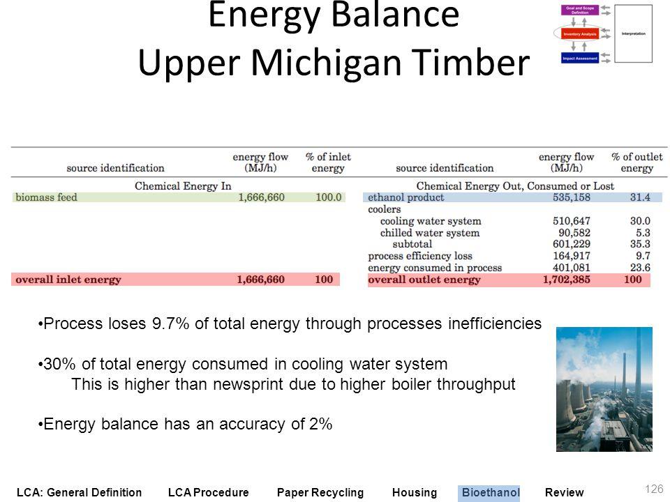 Energy Balance Upper Michigan Timber