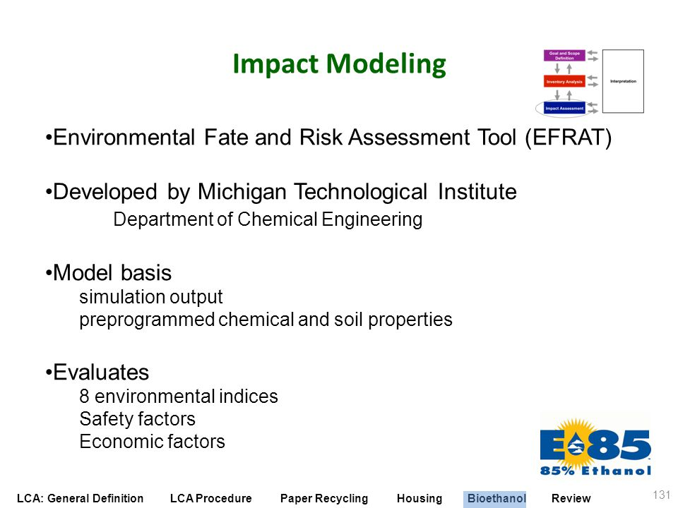 Impact Modeling Environmental Fate and Risk Assessment Tool (EFRAT)