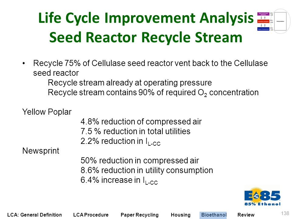 Life Cycle Improvement Analysis Seed Reactor Recycle Stream