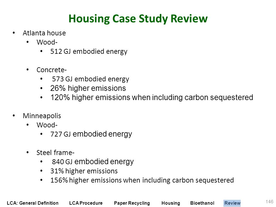 Housing Case Study Review