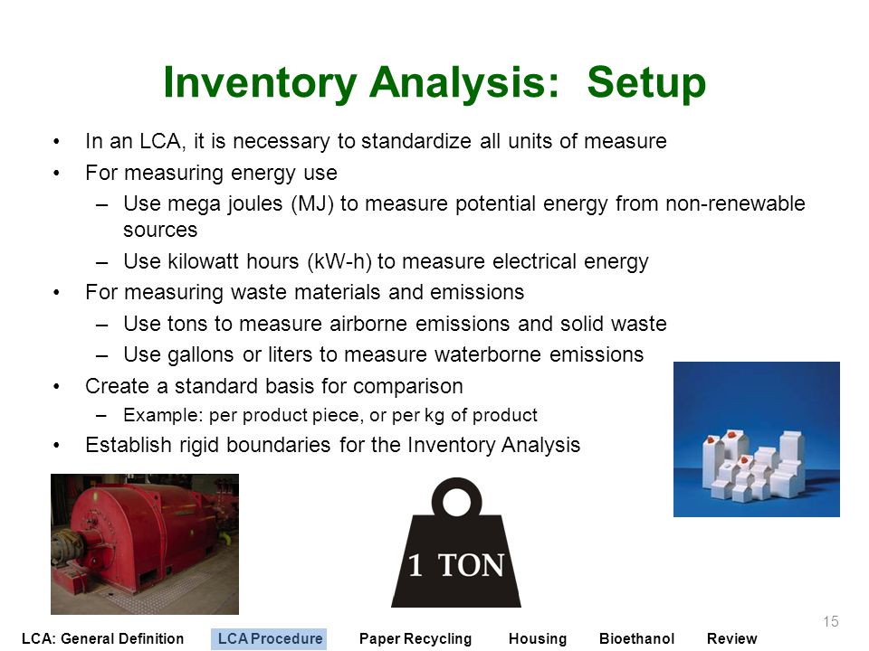 Inventory Analysis: Setup