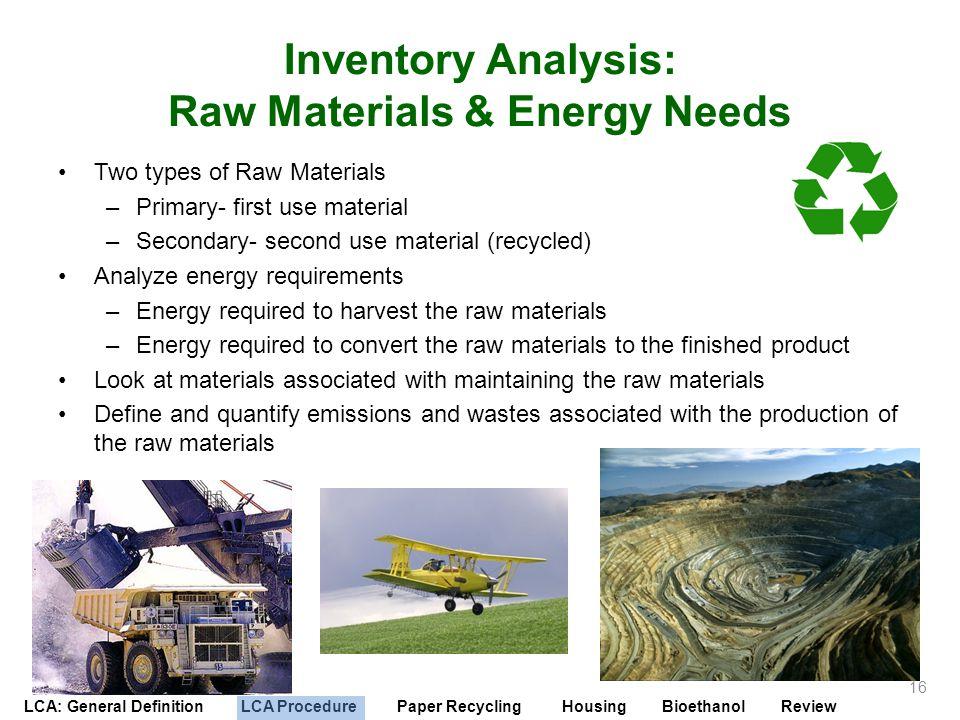 Inventory Analysis: Raw Materials & Energy Needs