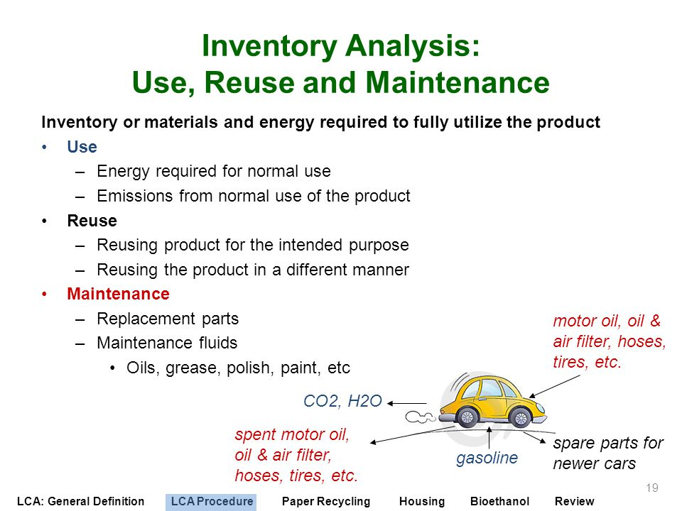 Inventory Analysis: Use, Reuse and Maintenance