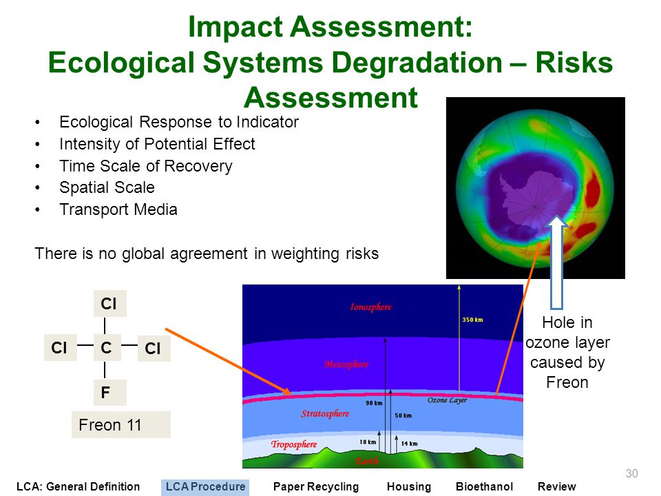 Impact Assessment: Ecological Systems Degradation – Risks Assessment
