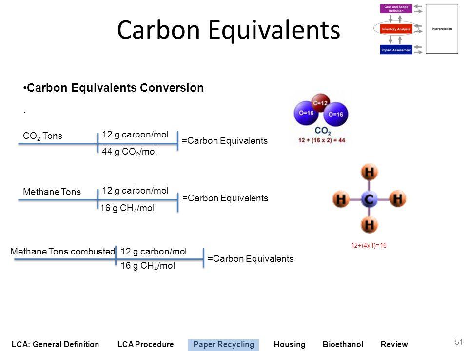 Carbon Equivalents Carbon Equivalents Conversion ` CO2 Tons