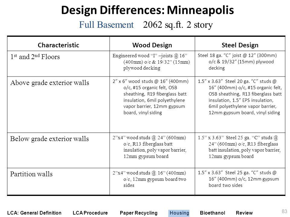 Design Differences: Minneapolis