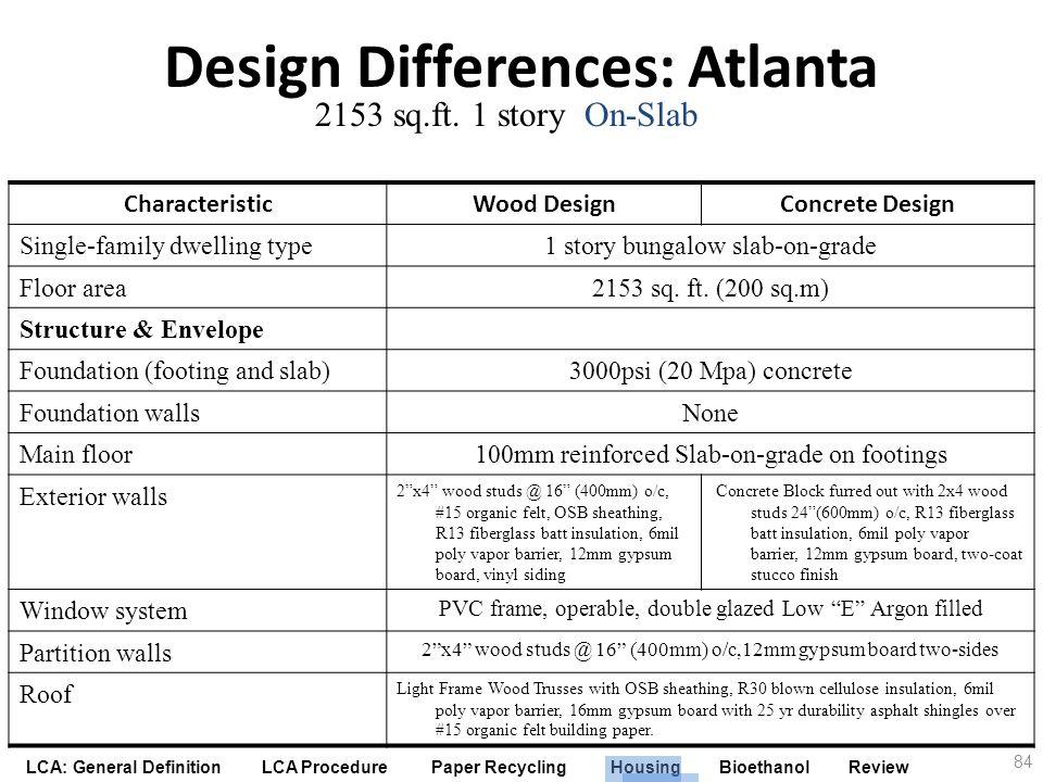 Design Differences: Atlanta