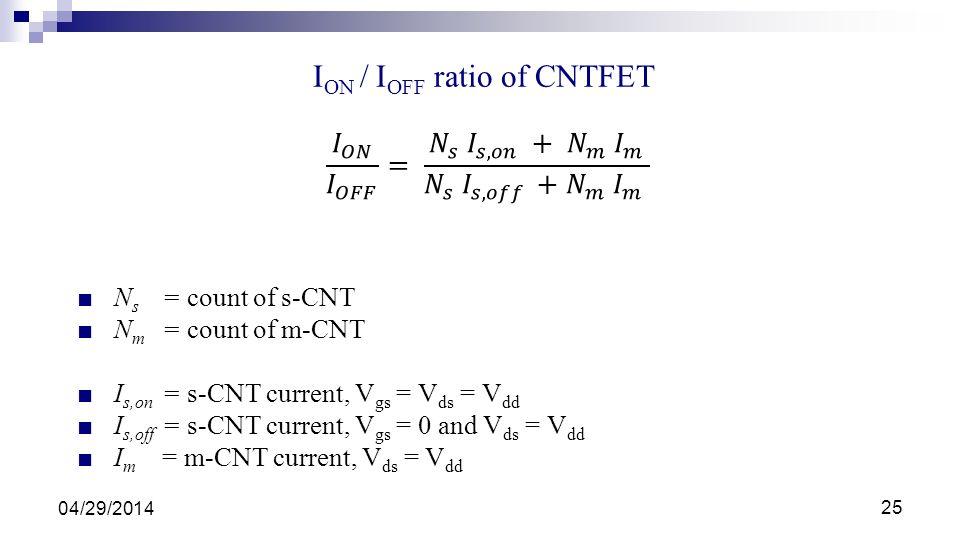 ION / IOFF ratio of CNTFET